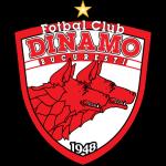 Dinamo Bukurešť