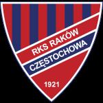Raków Čenstochová